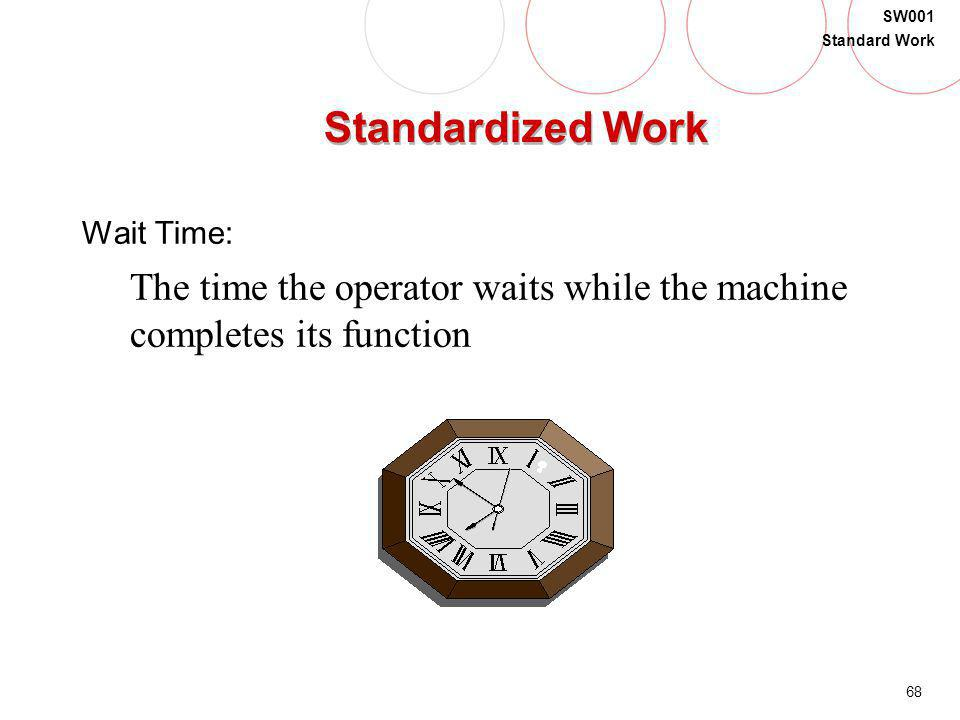 68 SW001 Standard Work Standardized Work Wait Time: The time the operator waits while the machine completes its function