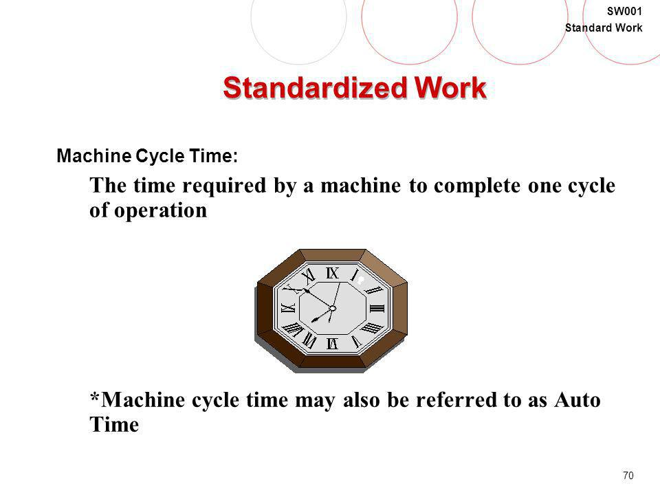70 SW001 Standard Work Standardized Work Machine Cycle Time: The time required by a machine to complete one cycle of operation *Machine cycle time may