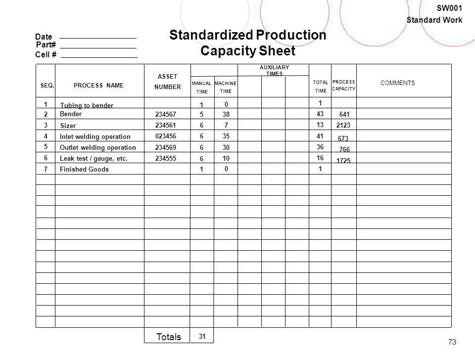 73 SW001 Standard Work