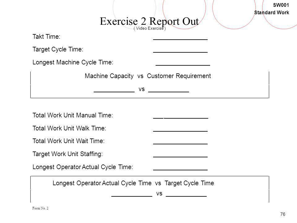 76 SW001 Standard Work Form No. 2 Exercise 2 Report Out ( Video Exercise ) Takt Time:________________ Target Cycle Time:________________ Longest Machi