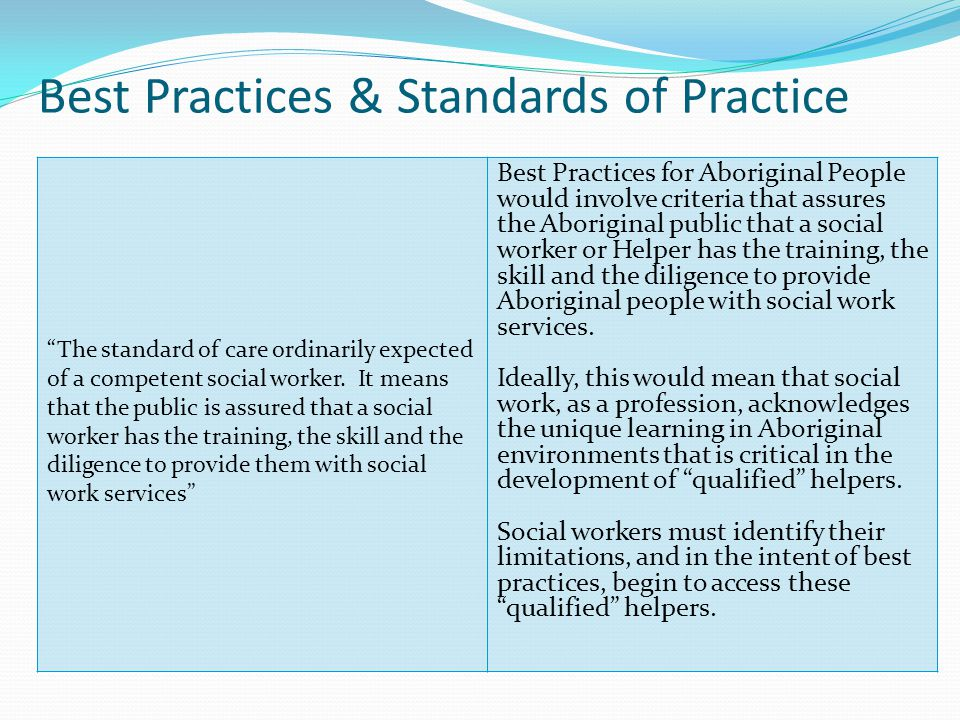 Best Practices & Standards of Practice The standard of care ordinarily expected of a competent social worker. It means that the public is assured that