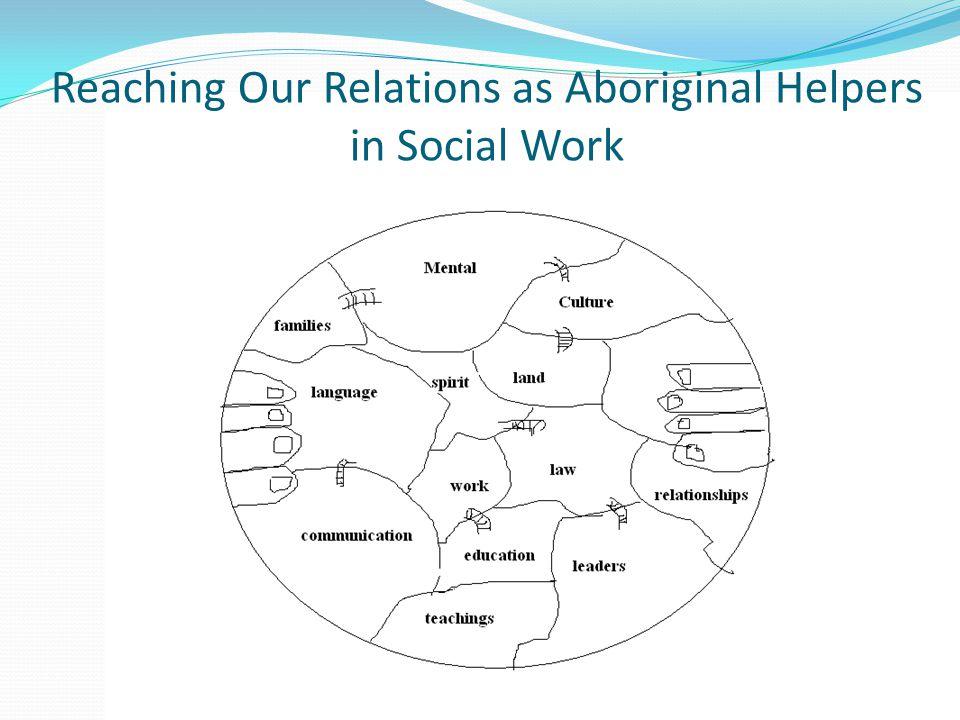 Reaching Our Relations as Aboriginal Helpers in Social Work
