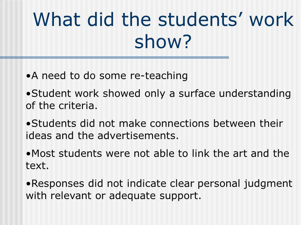 What did the students work show? A need to do some re-teaching Student work showed only a surface understanding of the criteria. Students did not make