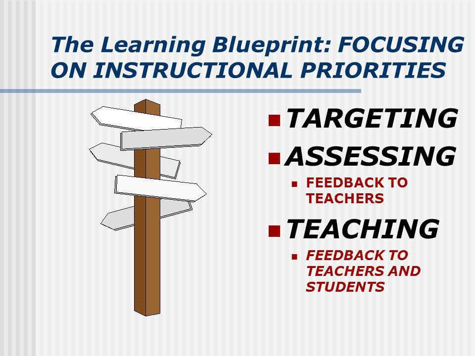 The Learning Blueprint: FOCUSING ON INSTRUCTIONAL PRIORITIES TARGETING ASSESSING FEEDBACK TO TEACHERS TEACHING FEEDBACK TO TEACHERS AND STUDENTS