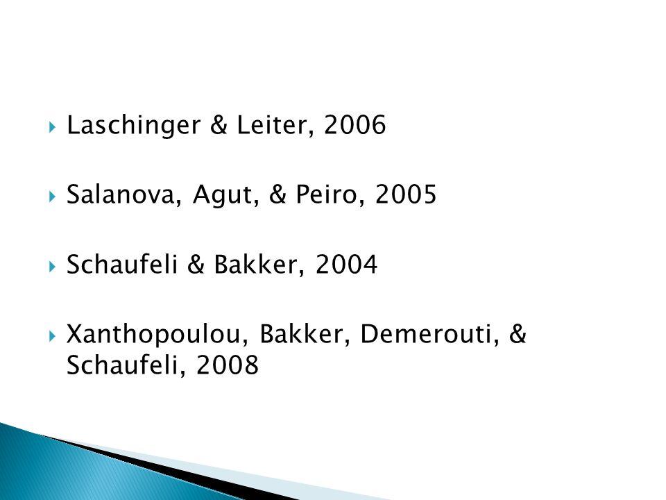 Laschinger & Leiter, 2006 Salanova, Agut, & Peiro, 2005 Schaufeli & Bakker, 2004 Xanthopoulou, Bakker, Demerouti, & Schaufeli, 2008