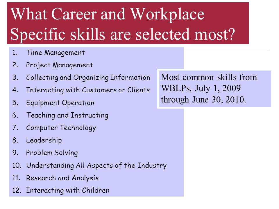 What Career and Workplace Specific skills are selected most.