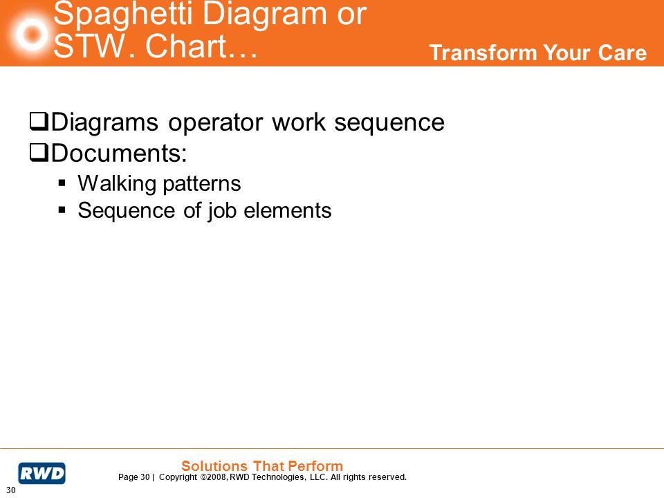 Transform Your Care 30 Solutions That Perform Page 30 | Copyright ©2008, RWD Technologies, LLC. All rights reserved. Spaghetti Diagram or STW. Chart…