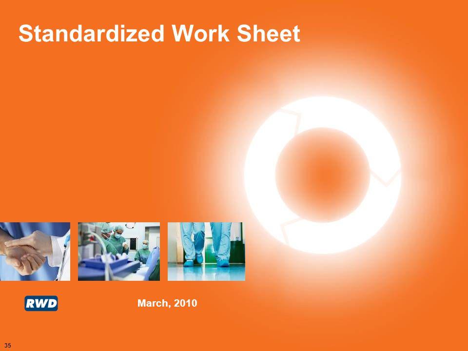 March, 2010 35 Standardized Work Sheet