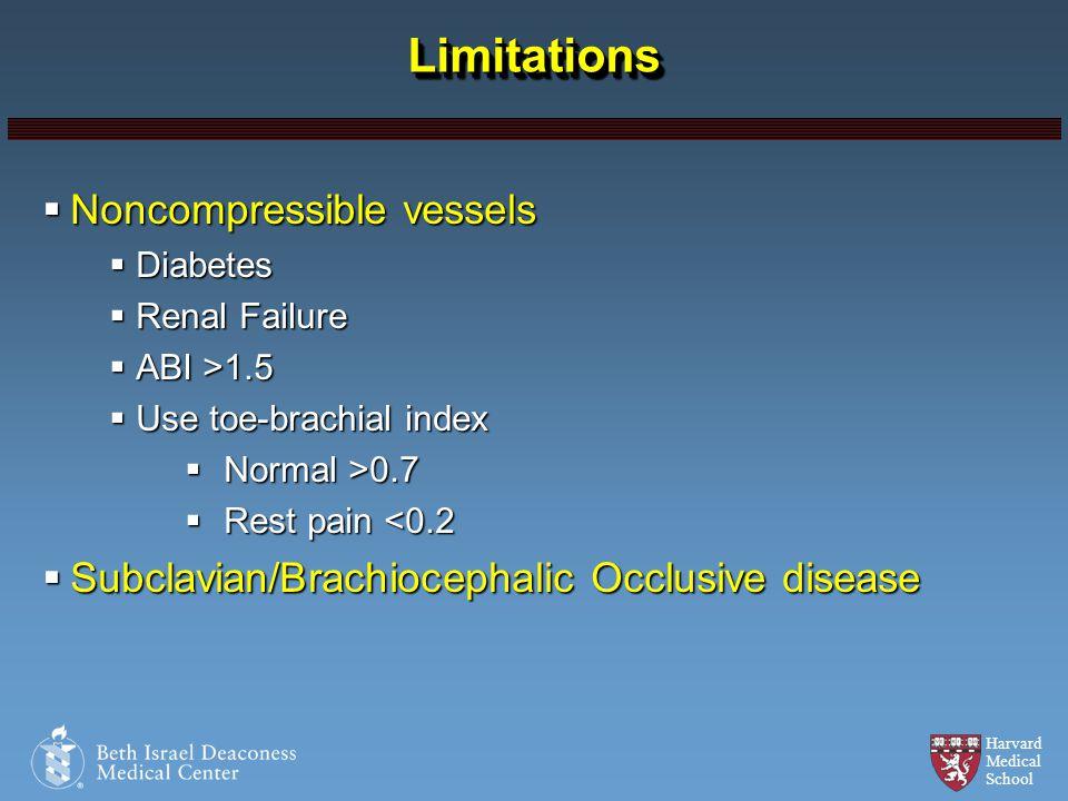 Harvard Medical School LimitationsLimitations Noncompressible vessels Noncompressible vessels Diabetes Diabetes Renal Failure Renal Failure ABI >1.5 A