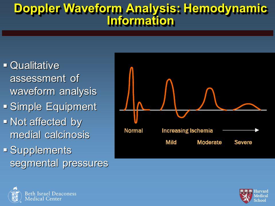 Harvard Medical School Doppler Waveform Analysis: Hemodynamic Information Qualitative assessment of waveform analysis Qualitative assessment of wavefo