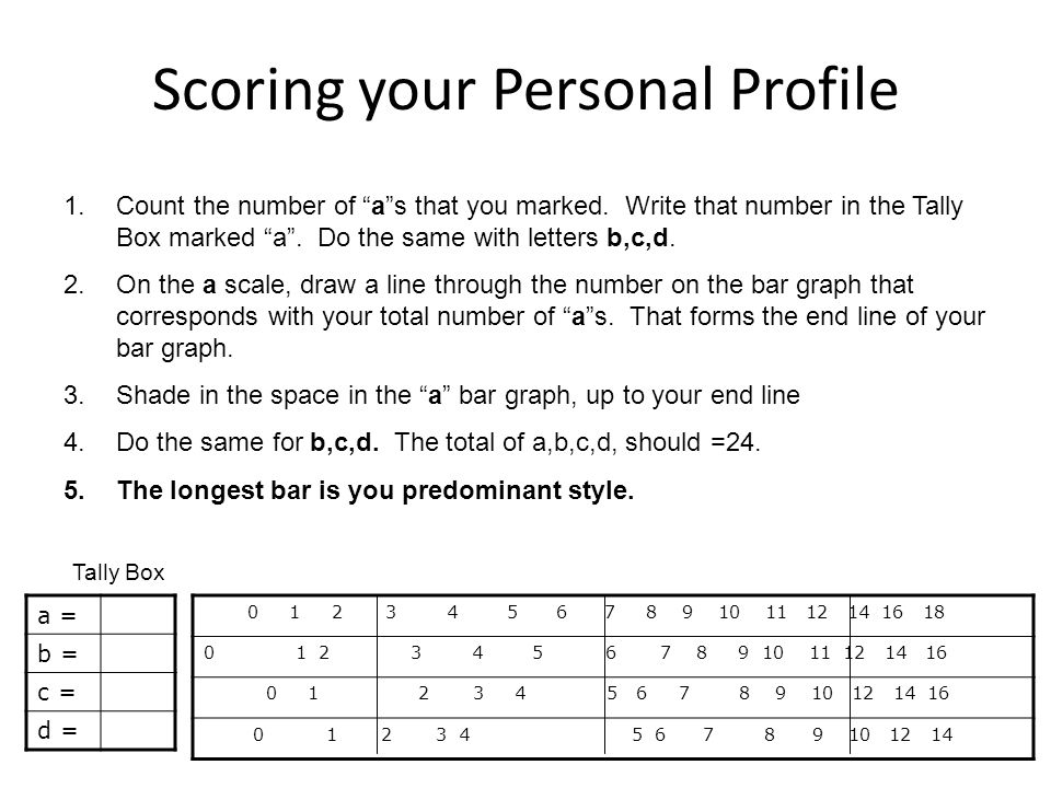 Scoring your Personal Profile a = b = c = d = 1.Count the number of as that you marked. Write that number in the Tally Box marked a. Do the same with