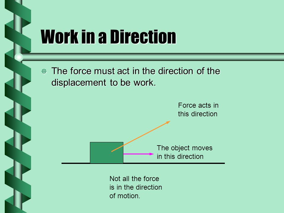 Work in a Direction The force must act in the direction of the displacement to be work. The force must act in the direction of the displacement to be