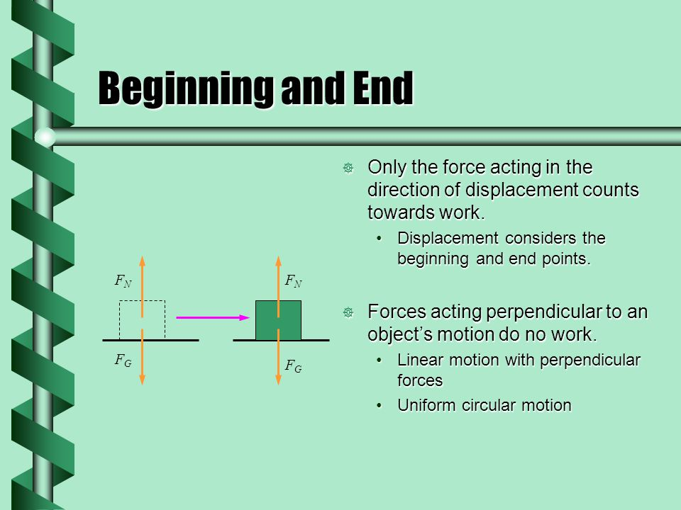 Beginning and End Only the force acting in the direction of displacement counts towards work. Displacement considers the beginning and end points. For