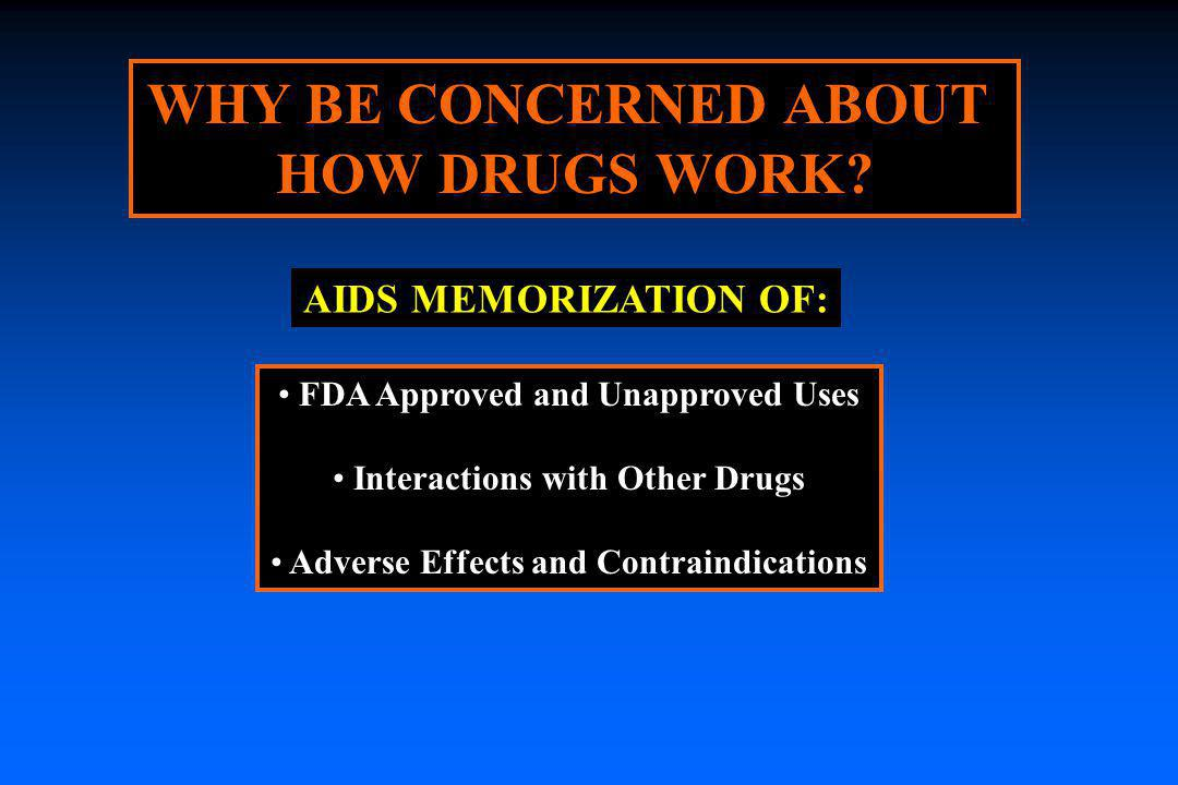 WHY BE CONCERNED ABOUT HOW DRUGS WORK? FDA Approved and Unapproved Uses Interactions with Other Drugs Adverse Effects and Contraindications AIDS MEMOR