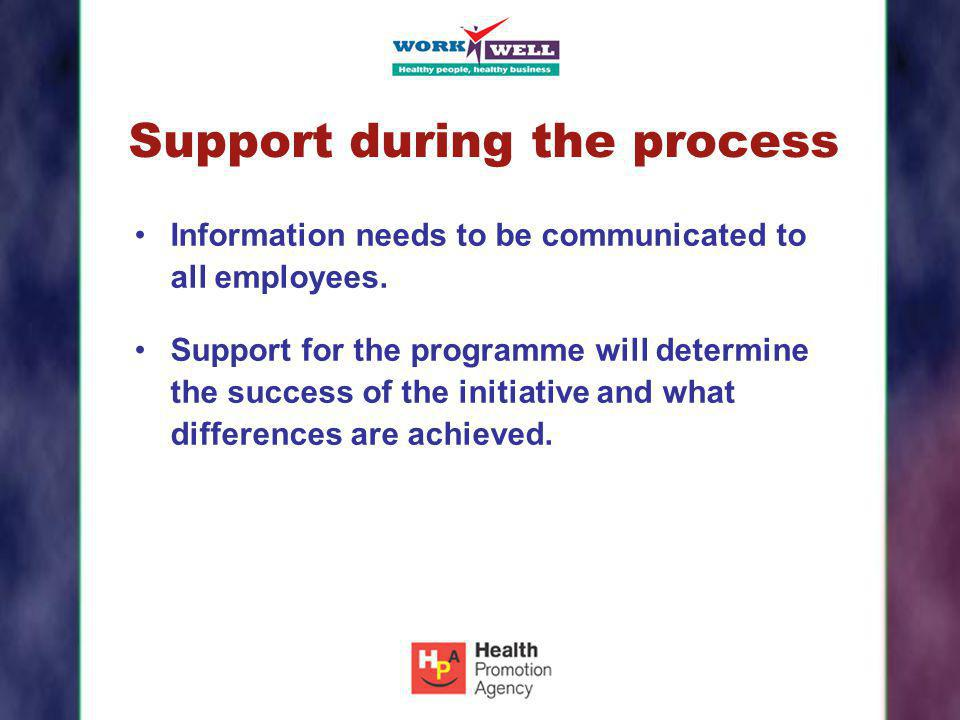 Support during the process Information needs to be communicated to all employees. Support for the programme will determine the success of the initiati
