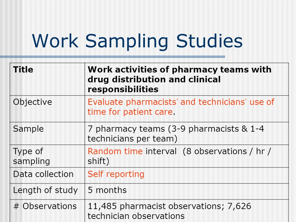 TitleWork activities of pharmacy teams with drug distribution and clinical responsibilities ObjectiveEvaluate pharmacists and technicians use of time for patient care.
