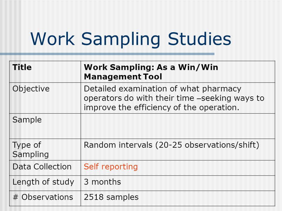 TitleWork Sampling: As a Win/Win Management Tool ObjectiveDetailed examination of what pharmacy operators do with their time – seeking ways to improve the efficiency of the operation.