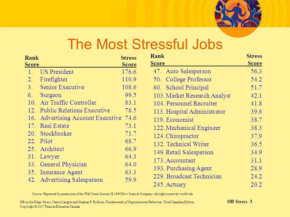 OB on the Edge: Stress, Nancy Langton and Stephen P.