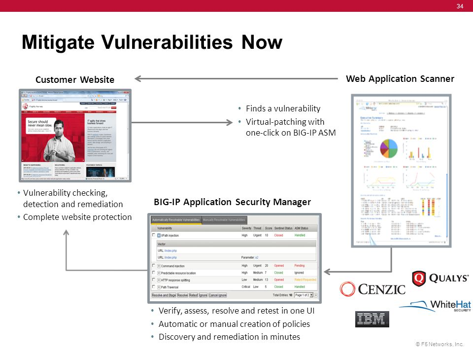 © F5 Networks, Inc. 34 Customer Website Mitigate Vulnerabilities Now Finds a vulnerability Virtual-patching with one-click on BIG-IP ASM BIG-IP Applic