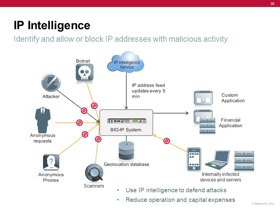 © F5 Networks, Inc. 36 IP Intelligence Identify and allow or block IP addresses with malicious activity Use IP intelligence to defend attacks Reduce o