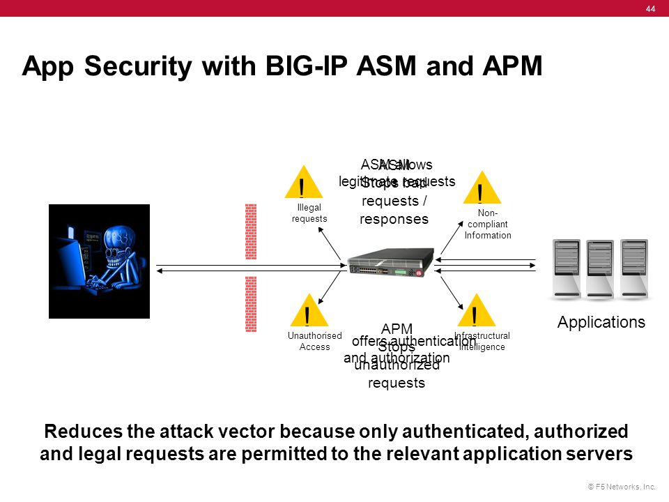 © F5 Networks, Inc. 44 ! Non- compliant Information App Security with BIG-IP ASM and APM ! Illegal requests ! Infrastructural Intelligence ASM allows