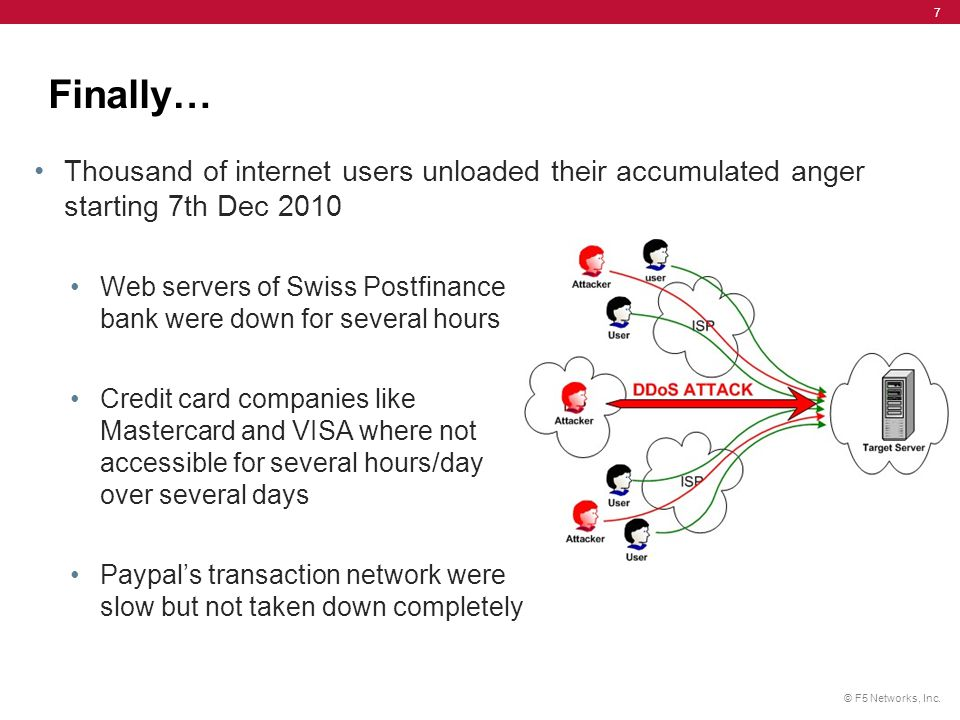 © F5 Networks, Inc. 7 Finally… Thousand of internet users unloaded their accumulated anger starting 7th Dec 2010 Web servers of Swiss Postfinance bank