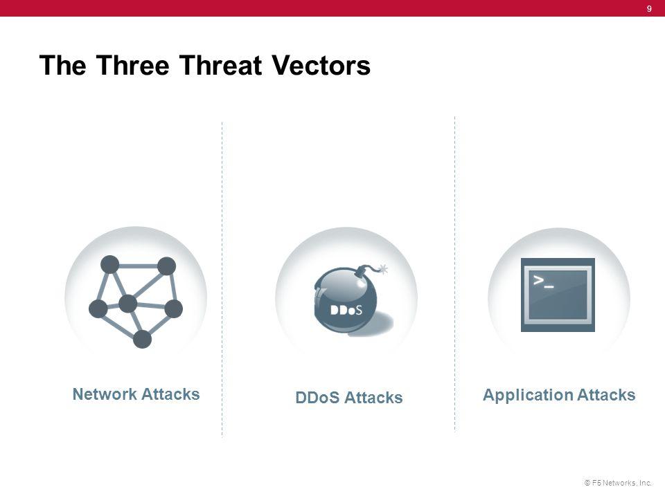 © F5 Networks, Inc. 9 The Three Threat Vectors Network Attacks Application Attacks DDoS Attacks