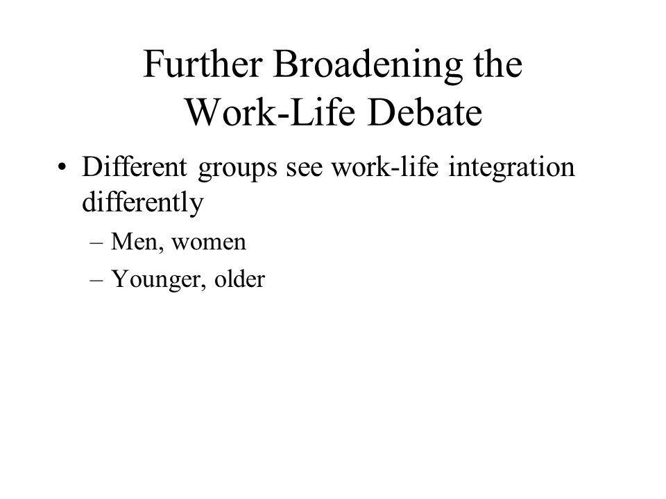 Further Broadening the Work-Life Debate Different groups see work-life integration differently –Men, women –Younger, older