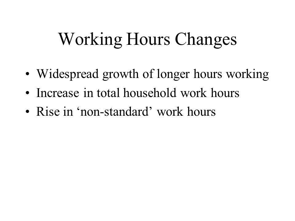 Working Hours Changes Widespread growth of longer hours working Increase in total household work hours Rise in non-standard work hours