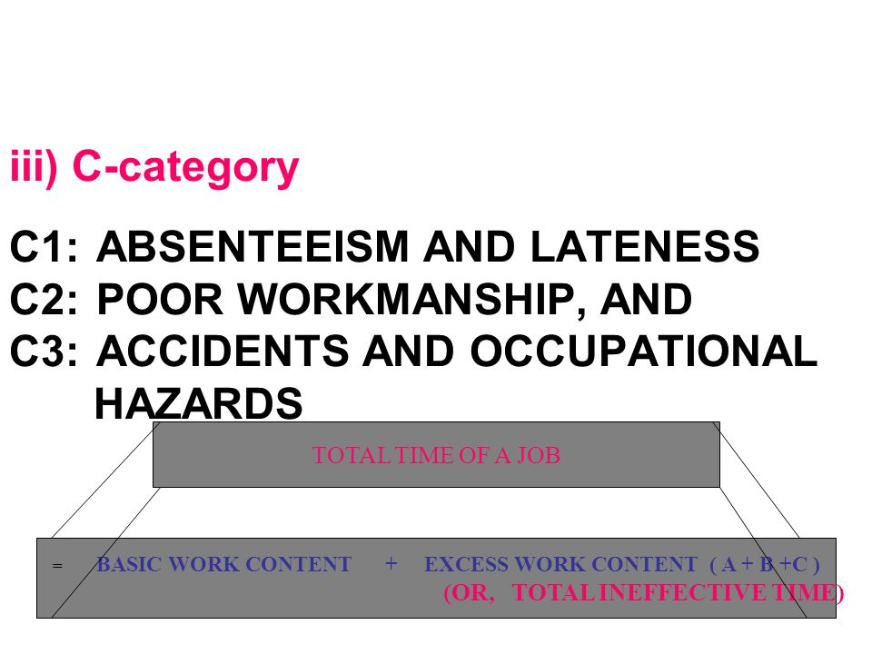 20 iii) C-category C1:ABSENTEEISM AND LATENESS C2:POOR WORKMANSHIP, AND C3:ACCIDENTS AND OCCUPATIONAL HAZARDS = BASIC WORK CONTENT + EXCESS WORK CONTE