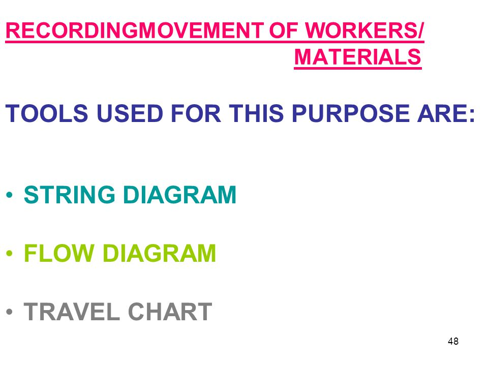 48 RECORDINGMOVEMENT OF WORKERS/ MATERIALS TOOLS USED FOR THIS PURPOSE ARE: STRING DIAGRAM FLOW DIAGRAM TRAVEL CHART