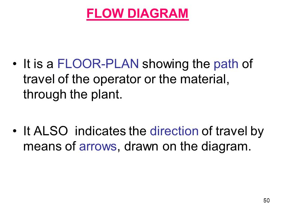 50 FLOW DIAGRAM It is a FLOOR-PLAN showing the path of travel of the operator or the material, through the plant. It ALSO indicates the direction of t