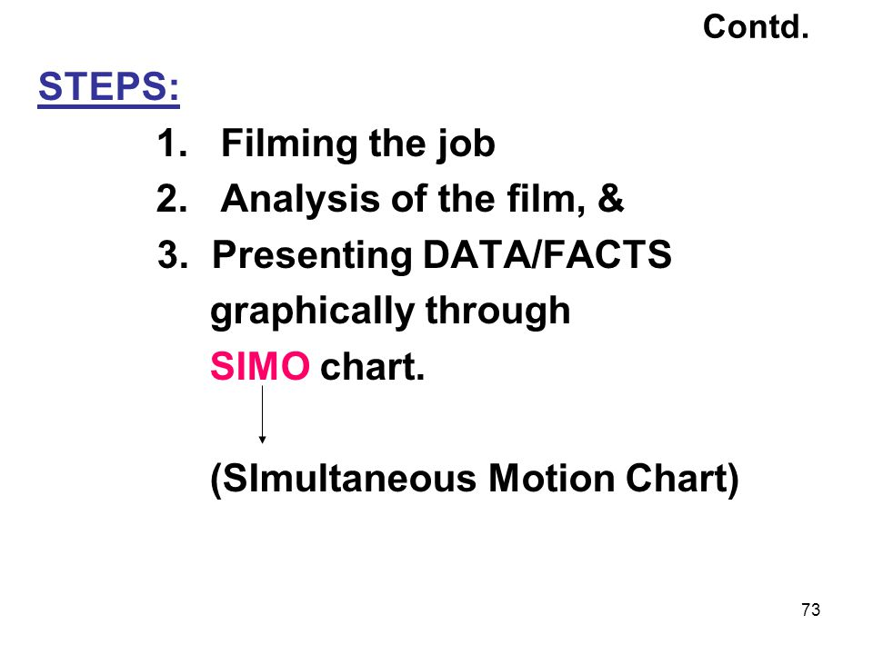 73 Contd. STEPS: 1. Filming the job 2. Analysis of the film, & 3. Presenting DATA/FACTS graphically through SIMO chart. (SImultaneous Motion Chart)