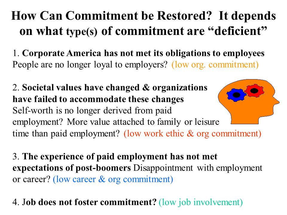 How Can Commitment be Restored? It depends on what type(s) of commitment are deficient 1. Corporate America has not met its obligations to employees P