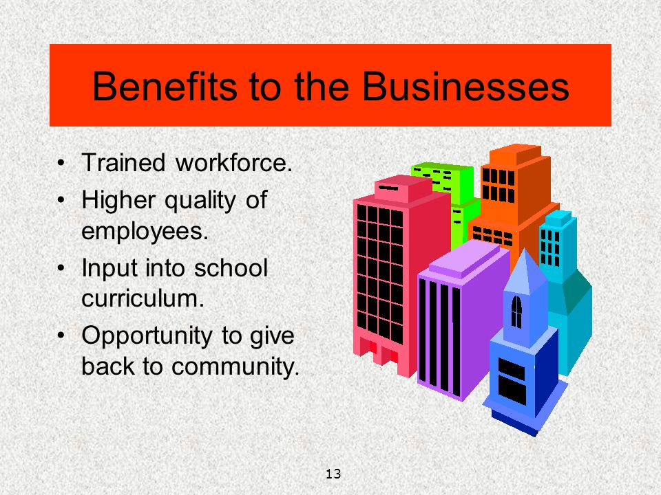 13 Benefits to the Businesses Trained workforce. Higher quality of employees. Input into school curriculum. Opportunity to give back to community.