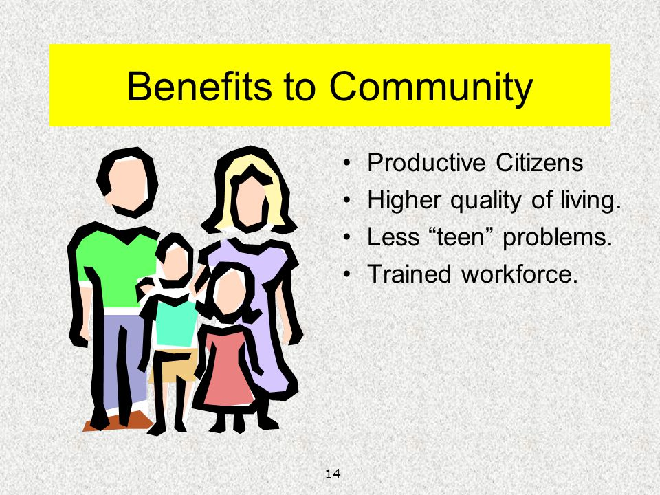 14 Benefits to Community Productive Citizens Higher quality of living. Less teen problems. Trained workforce.