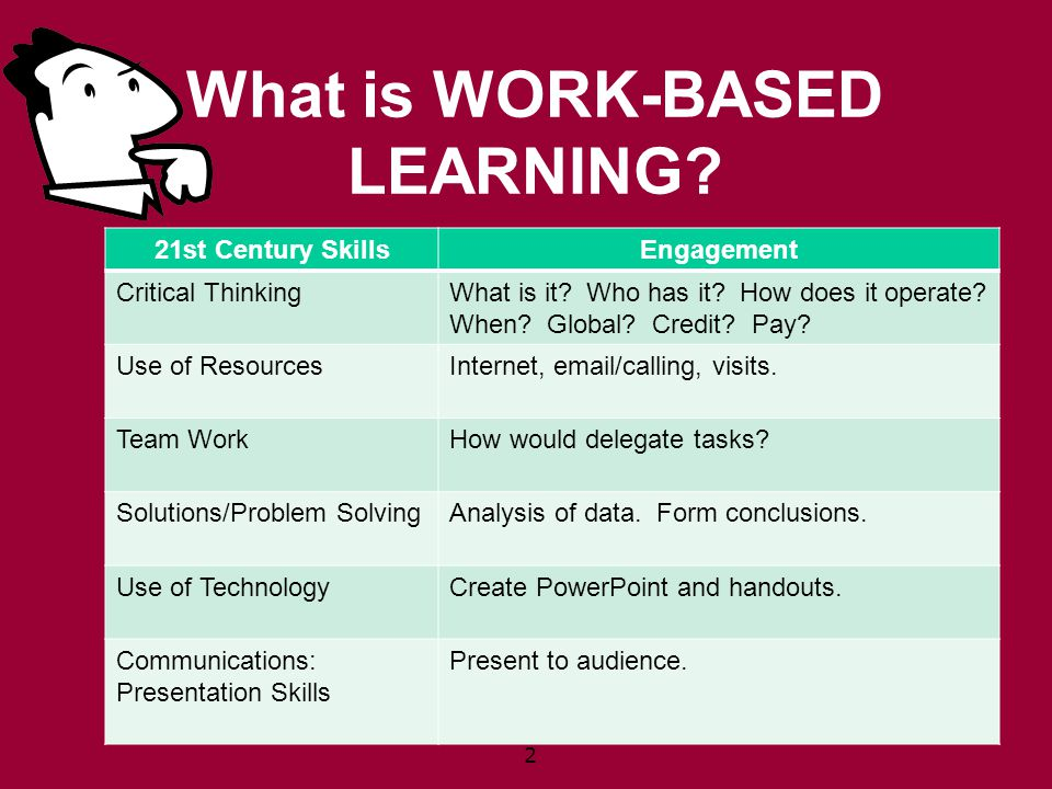 2 What is WORK-BASED LEARNING? 21st Century SkillsEngagement Critical ThinkingWhat is it? Who has it? How does it operate? When? Global? Credit? Pay?