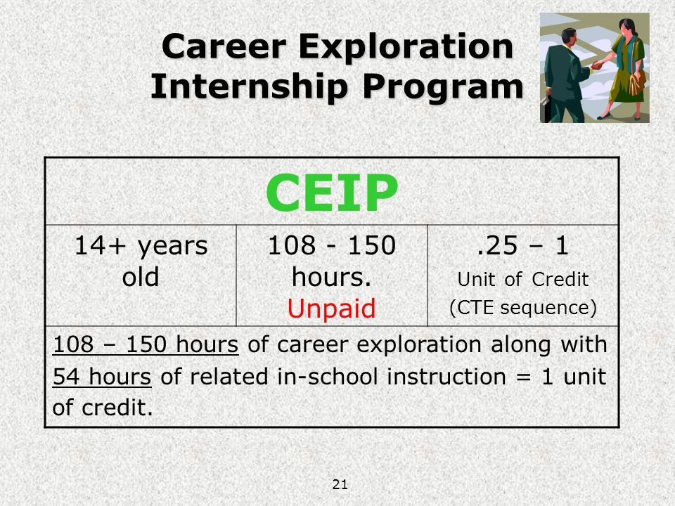 21 Career Exploration Internship Program CEIP 14+ years old 108 - 150 hours. Unpaid.25 – 1 Unit of Credit (CTE sequence) 108 – 150 hours of career exp