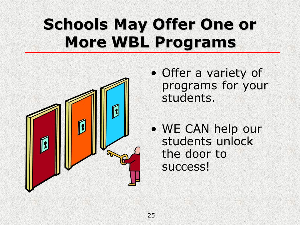 25 Schools May Offer One or More WBL Programs Offer a variety of programs for your students. WE CAN help our students unlock the door to success!
