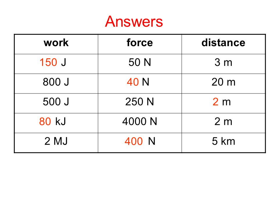 Complete workforcedistance J50 N3 m 800 J N20 m 500 J250 N m kJ4000 N2 m 2 MJ3.03 N5 km 150 40 2 80 400 Answers