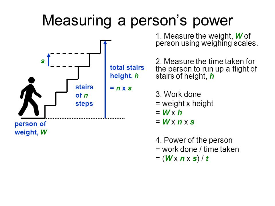 Measuring a persons power 1. Measure the weight, W of person using weighing scales. 2. Measure the time taken for the person to run up a flight of sta