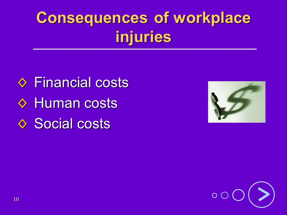 10 Consequences of workplace injuries Financial costs Financial costs Human costs Human costs Social costs Social costs
