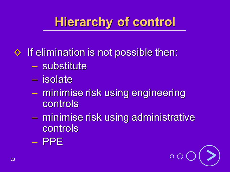 23 Hierarchy of control If elimination is not possible then: If elimination is not possible then: –substitute –isolate –minimise risk using engineering controls –minimise risk using administrative controls –PPE