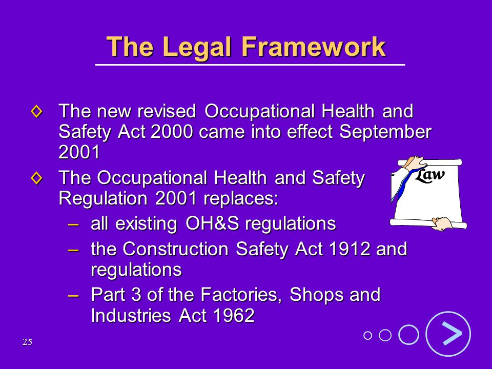 25 The Legal Framework The new revised Occupational Health and Safety Act 2000 came into effect September 2001 The new revised Occupational Health and Safety Act 2000 came into effect September 2001 The Occupational Health and Safety Regulation 2001 replaces: The Occupational Health and Safety Regulation 2001 replaces: –all existing OH&S regulations –the Construction Safety Act 1912 and regulations –Part 3 of the Factories, Shops and Industries Act 1962