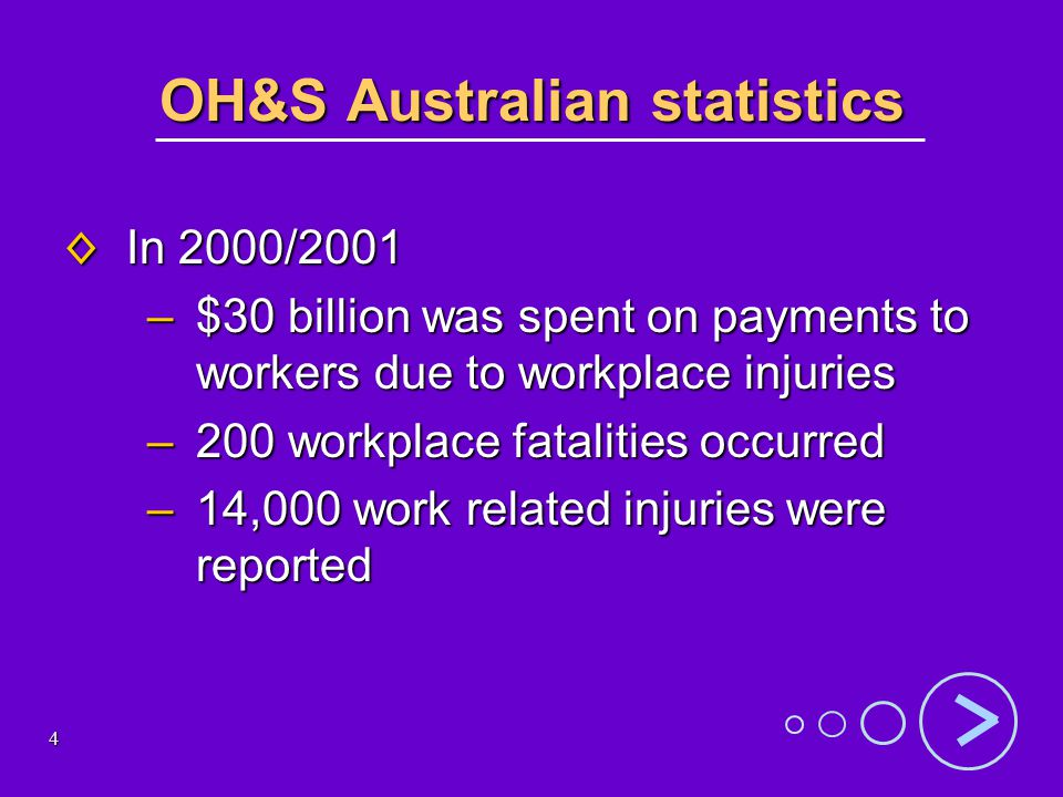 15 Common workplace hazards…2 Harassment e.g.bullying and/or violence Harassment e.g.