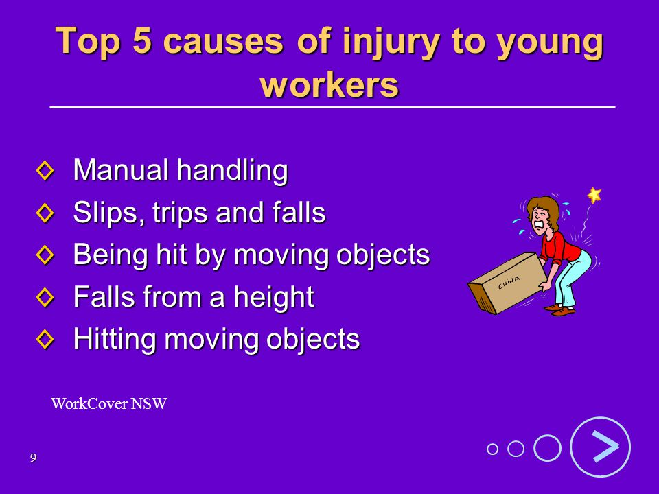 9 Top 5 causes of injury to young workers Manual handling Manual handling Slips, trips and falls Slips, trips and falls Being hit by moving objects Being hit by moving objects Falls from a height Falls from a height Hitting moving objects Hitting moving objects WorkCover NSW