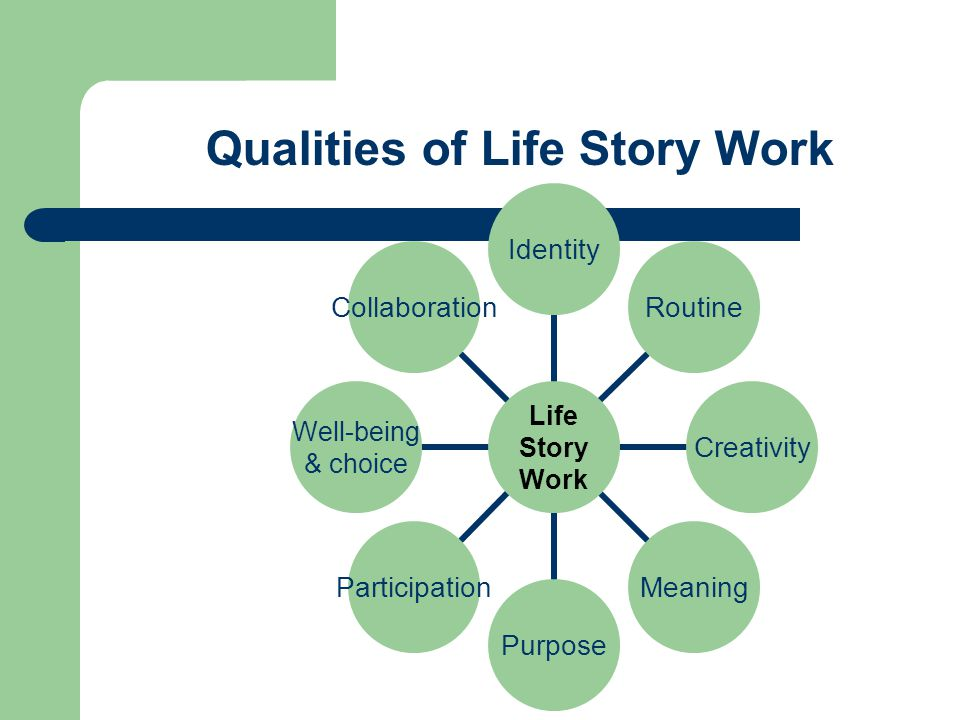 Qualities of Life Story Work Life Story Work IdentityRoutineCreativityMeaningPurposeParticipation Well-being & choice Collaboration