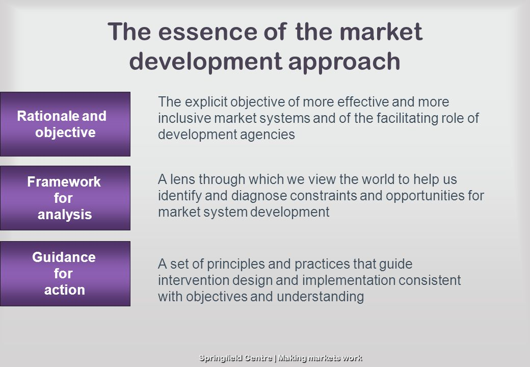 Springfield Centre | Making markets work The essence of the market development approach The explicit objective of more effective and more inclusive ma