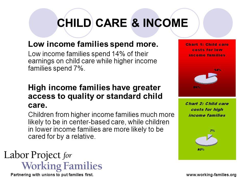CHILD CARE & INCOME Low income families spend more.