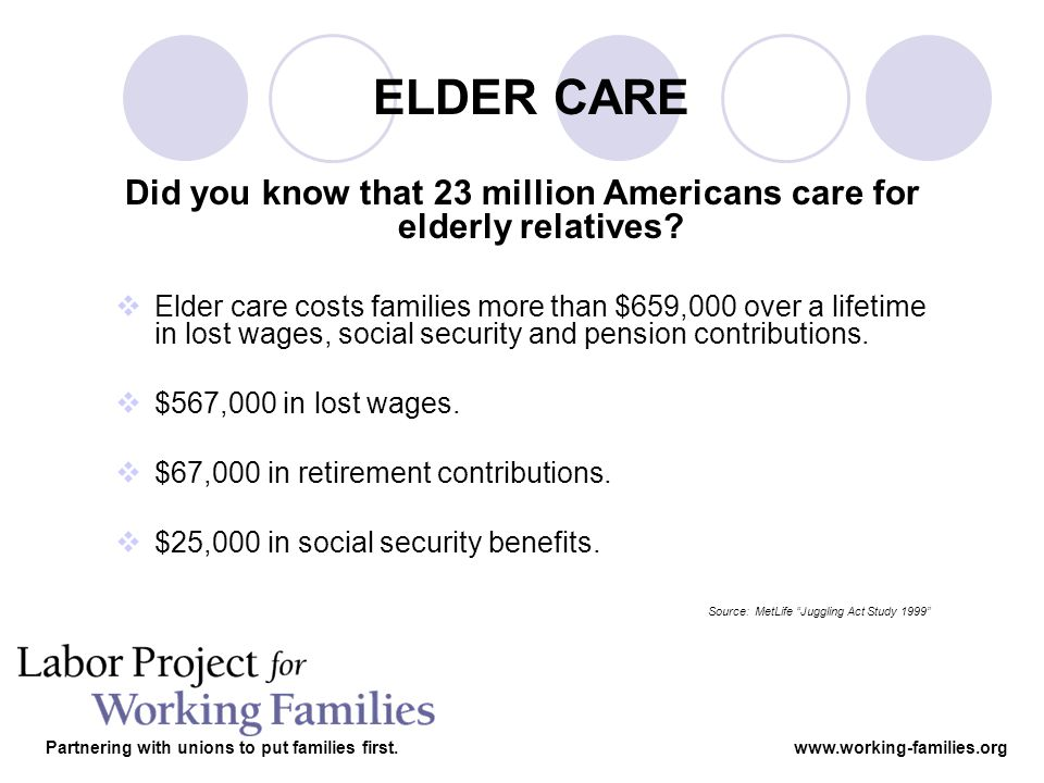 Did you know that 23 million Americans care for elderly relatives.